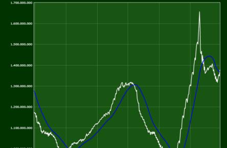 Gráfico valor de mercado 28-08